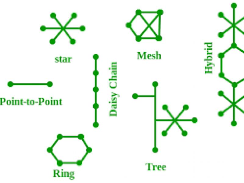 basic-connex.png